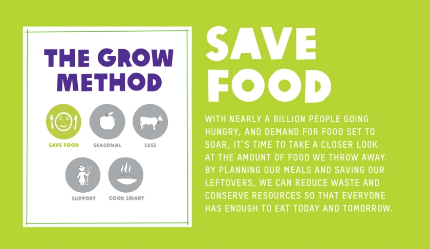 Save-food-GROW-method-2013
